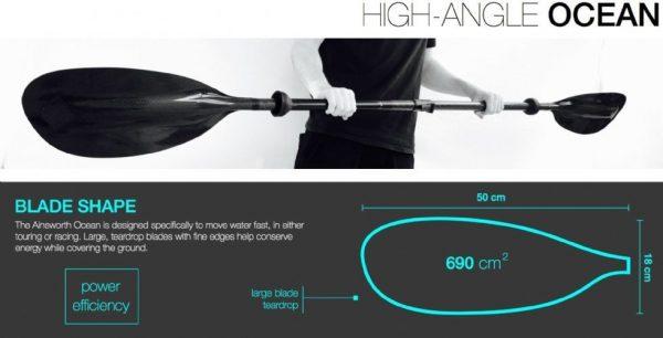Ainsworth Ocean blade dimensions