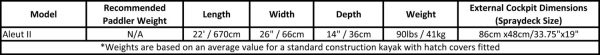 Valley Aleut II size and weight specs